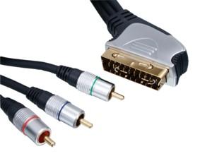 Component Video Kabel