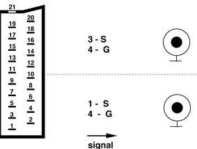 Scart Kabel - Op=Op