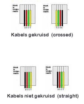 Aansluitkabel Hoorn (cross)
