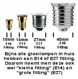 Verloopfitting E27 / E14