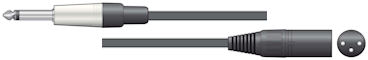 Mono Jack - XLR Kabel 1,5m