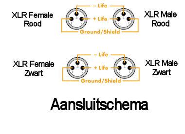 Signaalkabel XLR - XLR 1,5m