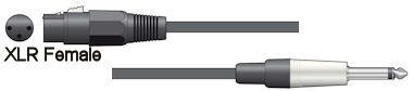Microfoonkabel - Zwart - 6,0m