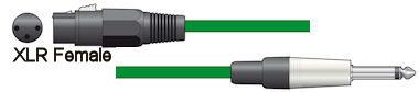 Microfoonkabel - Groen - 6,0m
