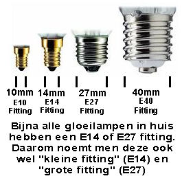 Verloopfitting E14 / E27