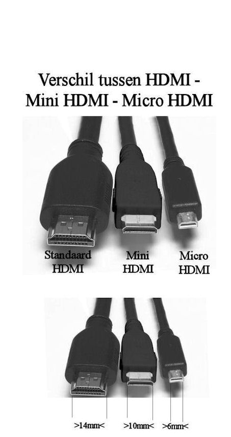 HDMI - Micro HDMI Kabel 1m