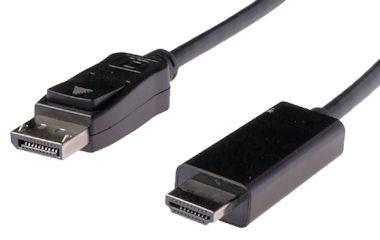 Displayport - HDMI Kabel