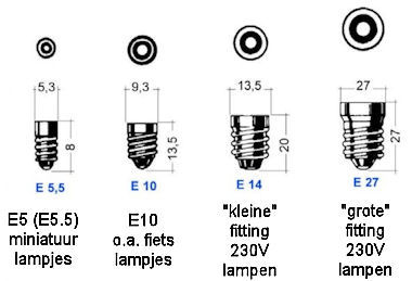 Miniatuurlampje E5 (E5.5)